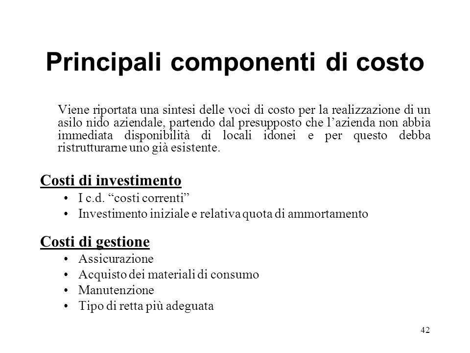 Principali componenti di costo Viene riportata una sintesi delle voci di costo per la realizzazione di un asilo nido aziendale, partendo dal presuppos