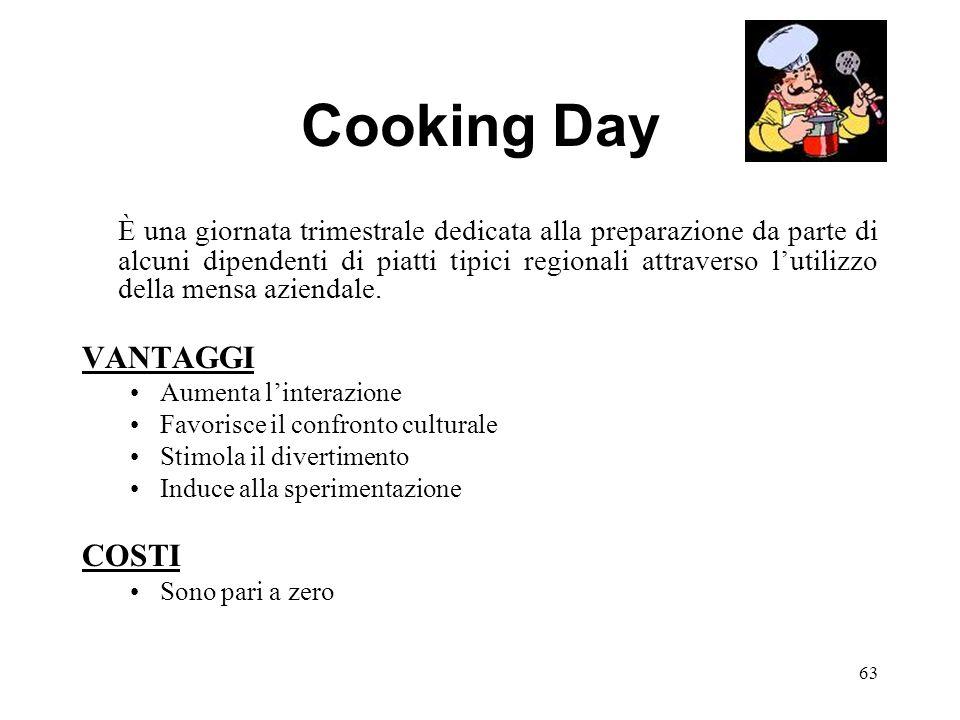 Cooking Day È una giornata trimestrale dedicata alla preparazione da parte di alcuni dipendenti di piatti tipici regionali attraverso lutilizzo della