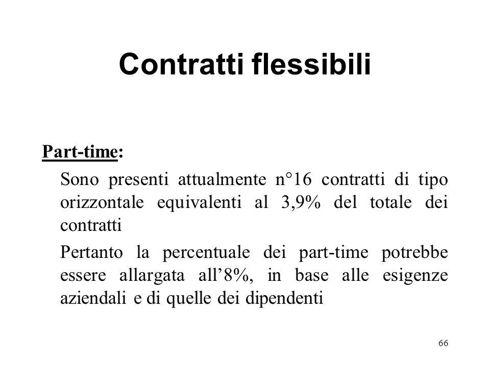 Contratti flessibili Part-time: Sono presenti attualmente n°16 contratti di tipo orizzontale equivalenti al 3,9% del totale dei contratti Pertanto la