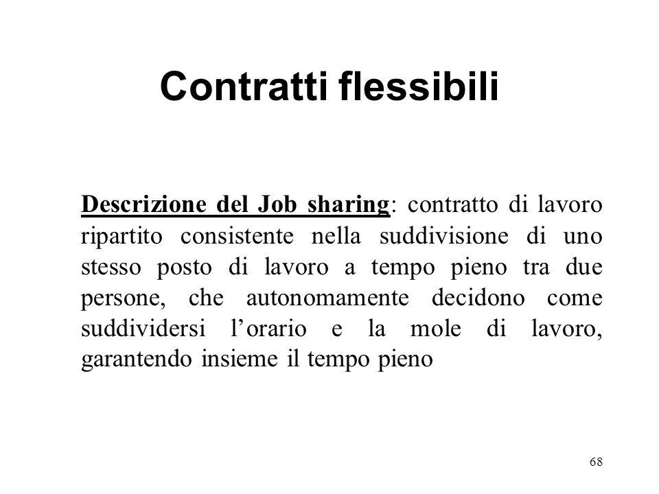 Contratti flessibili Descrizione del Job sharing: contratto di lavoro ripartito consistente nella suddivisione di uno stesso posto di lavoro a tempo p