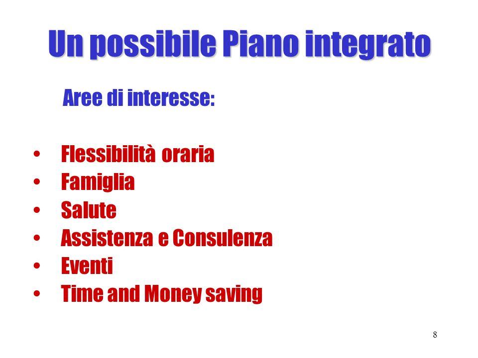 Un possibile Piano integrato Aree di interesse: Flessibilità oraria Famiglia Salute Assistenza e Consulenza Eventi Time and Money saving 8