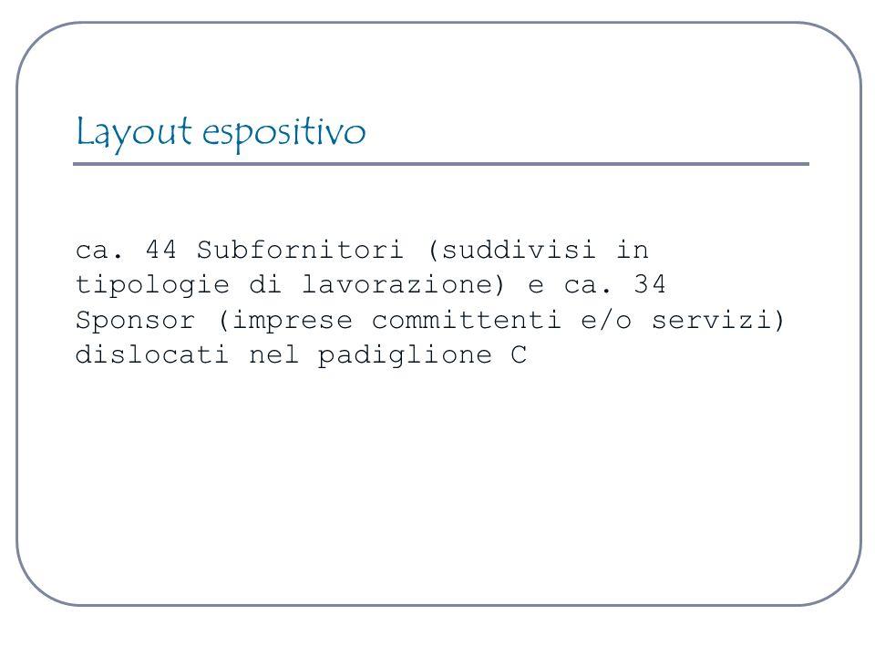 Layout espositivo ca. 44 Subfornitori (suddivisi in tipologie di lavorazione) e ca.
