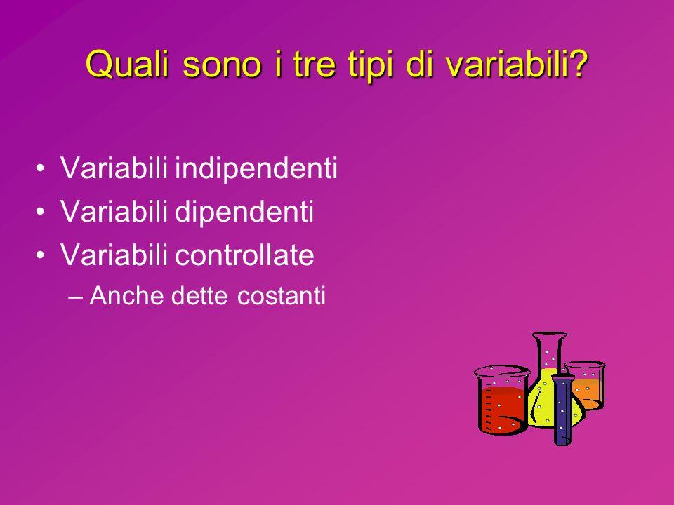 Quali sono i tre tipi di variabili? Variabili indipendenti Variabili dipendenti Variabili controllate –Anche dette costanti