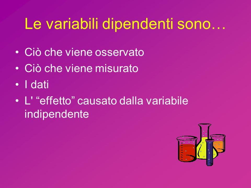 Le variabili dipendenti sono… Ciò che viene osservato Ciò che viene misurato I dati L' effetto causato dalla variabile indipendente
