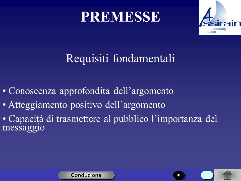 PREMESSE Per tenere una presentazione è necessario possedere i seguenti requisiti Preparazione Responsabilità Opportunità Conduzione > > > >