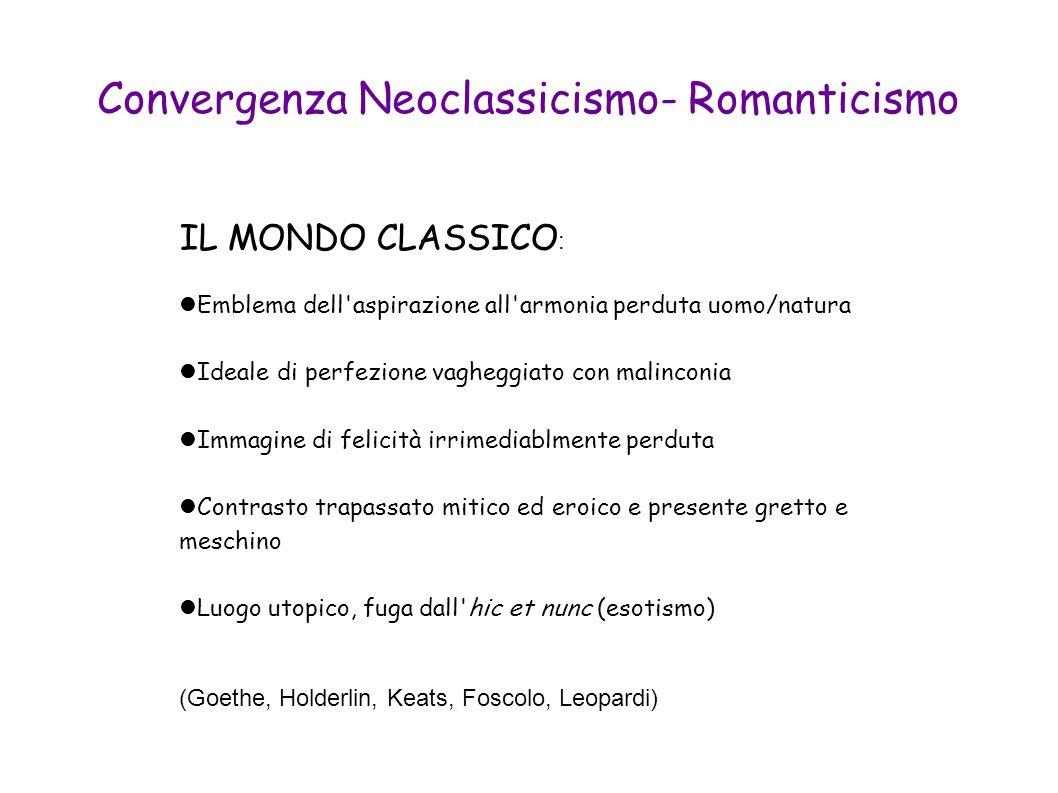 Convergenza Neoclassicismo- Romanticismo IL MONDO CLASSICO : Emblema dell'aspirazione all'armonia perduta uomo/natura Ideale di perfezione vagheggiato