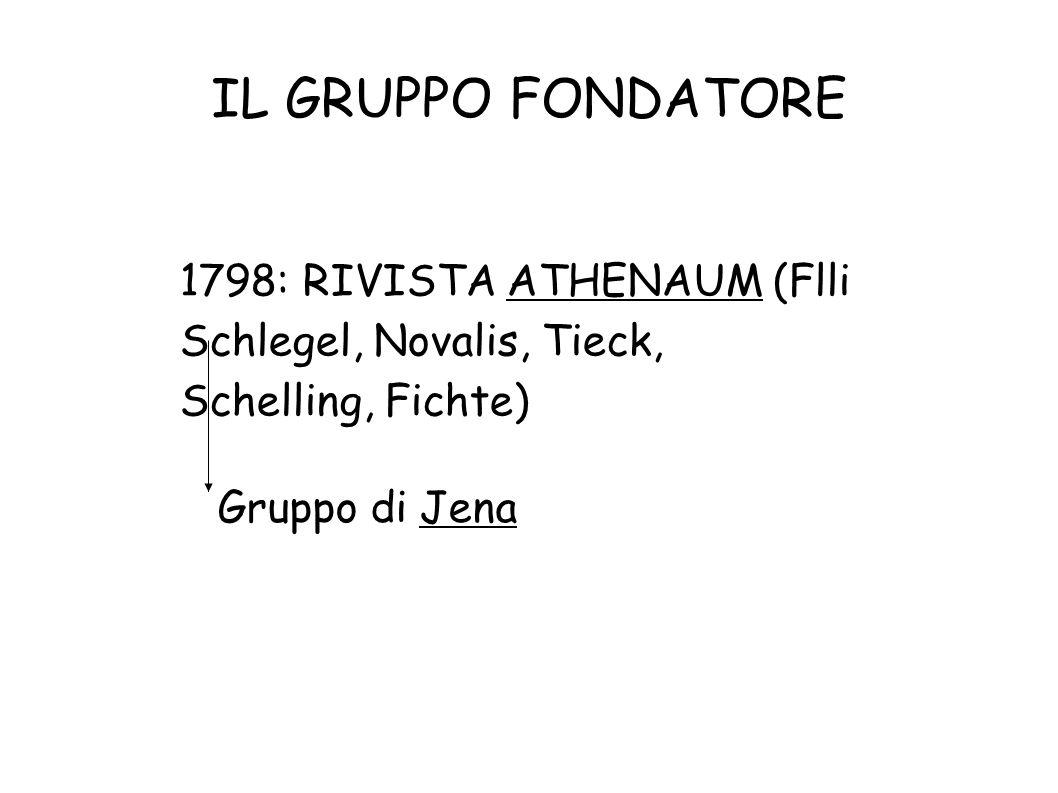 IL GRUPPO FONDATORE 1798: RIVISTA ATHENAUM (Flli Schlegel, Novalis, Tieck, Schelling, Fichte) Gruppo di Jena