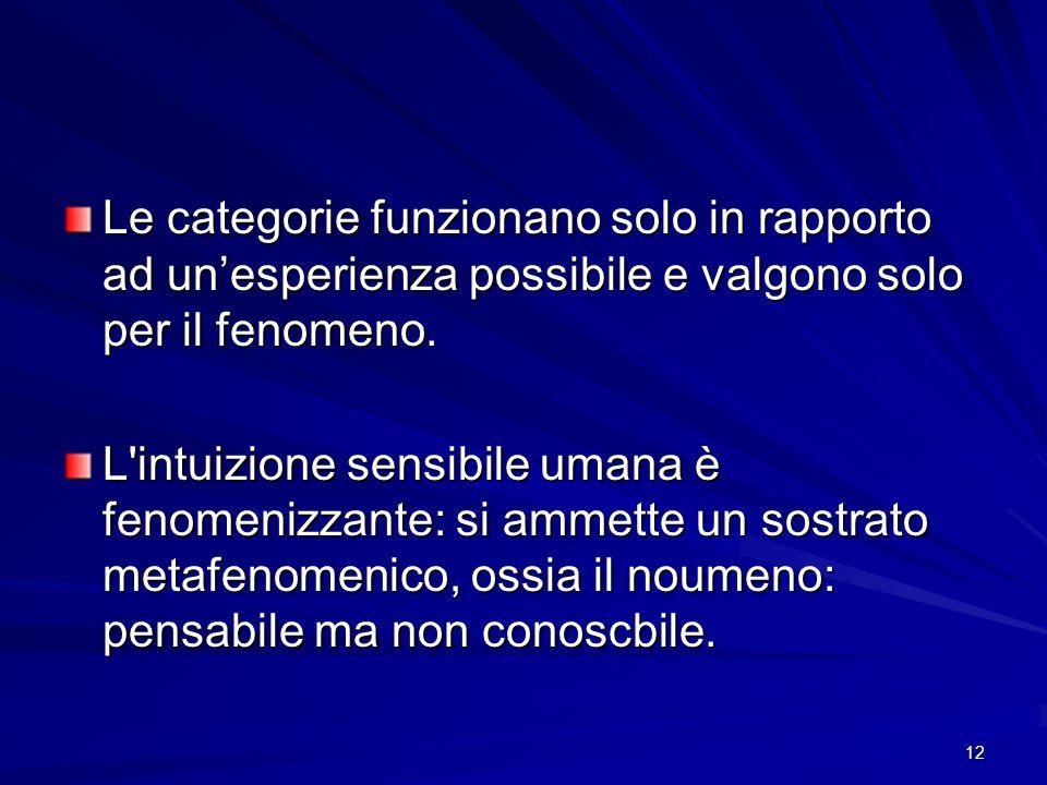 12 Le categorie funzionano solo in rapporto ad unesperienza possibile e valgono solo per il fenomeno. L'intuizione sensibile umana è fenomenizzante: s