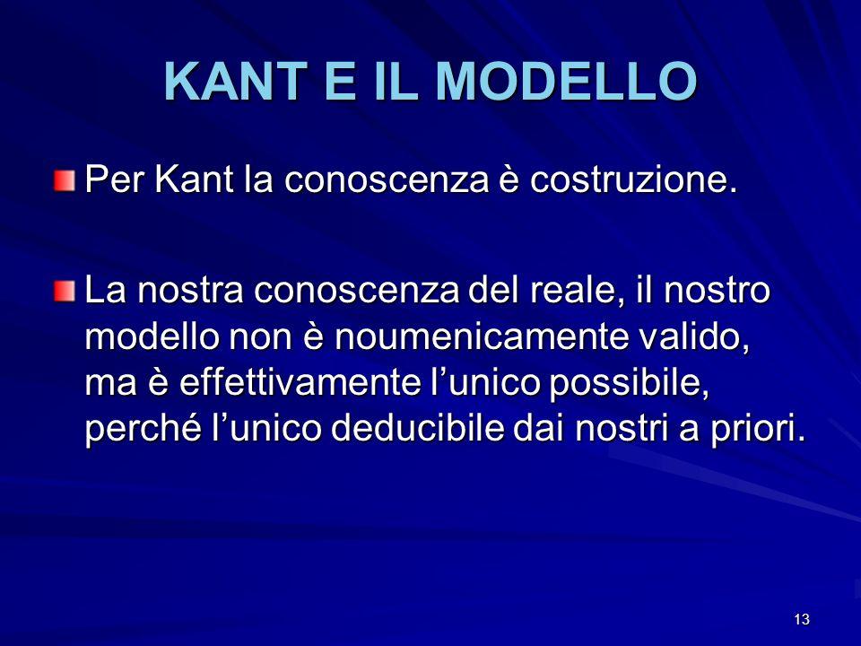 13 KANT E IL MODELLO Per Kant la conoscenza è costruzione. La nostra conoscenza del reale, il nostro modello non è noumenicamente valido, ma è effetti