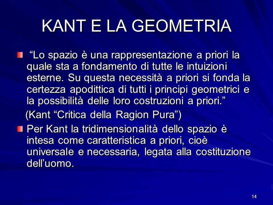 14 KANT E LA GEOMETRIA Lo spazio è una rappresentazione a priori la quale sta a fondamento di tutte le intuizioni esterne. Su questa necessità a prior