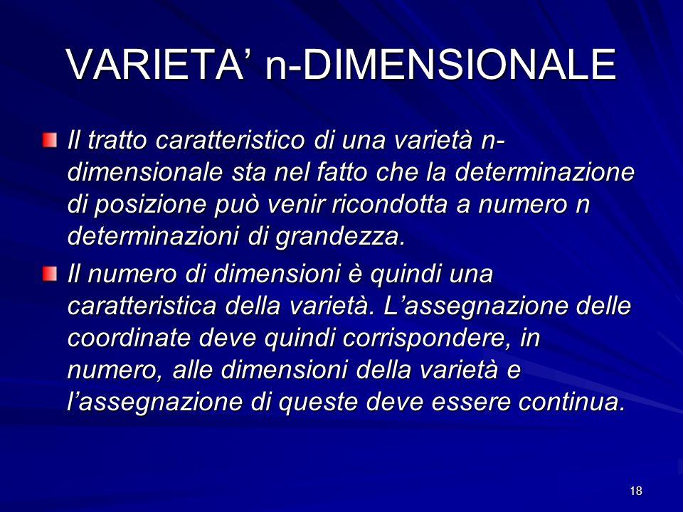 18 VARIETA n-DIMENSIONALE Il tratto caratteristico di una varietà n- dimensionale sta nel fatto che la determinazione di posizione può venir ricondott