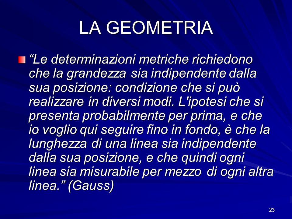 23 LA GEOMETRIA Le determinazioni metriche richiedono che la grandezza sia indipendente dalla sua posizione: condizione che si può realizzare in diver