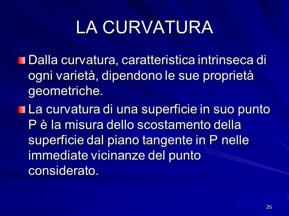 25 LA CURVATURA Dalla curvatura, caratteristica intrinseca di ogni varietà, dipendono le sue proprietà geometriche. La curvatura di una superficie in