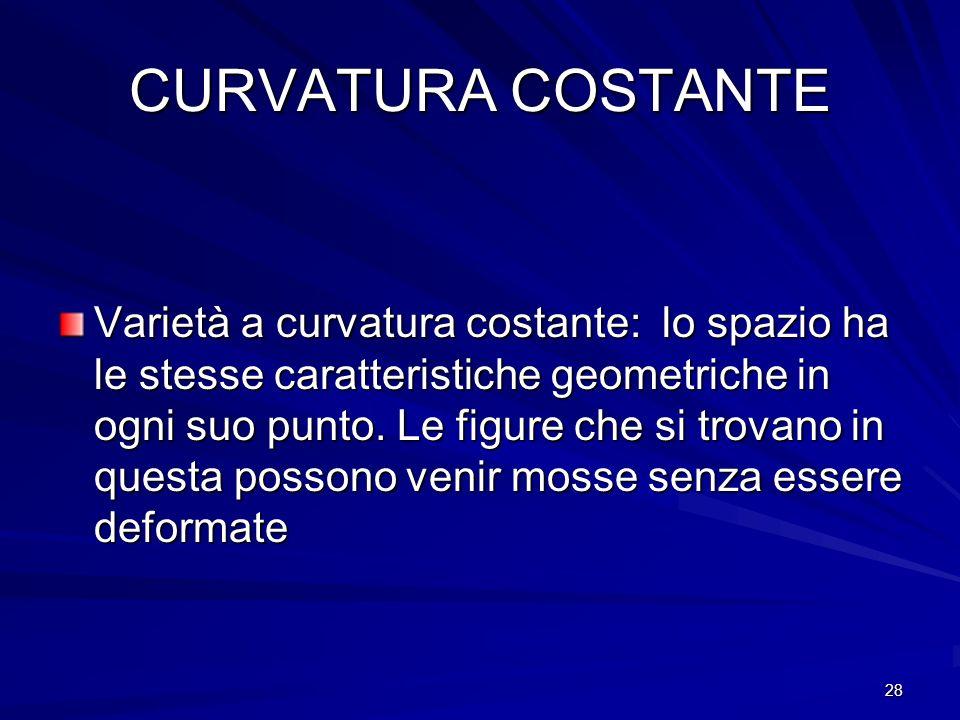 28 CURVATURA COSTANTE Varietà a curvatura costante: lo spazio ha le stesse caratteristiche geometriche in ogni suo punto. Le figure che si trovano in