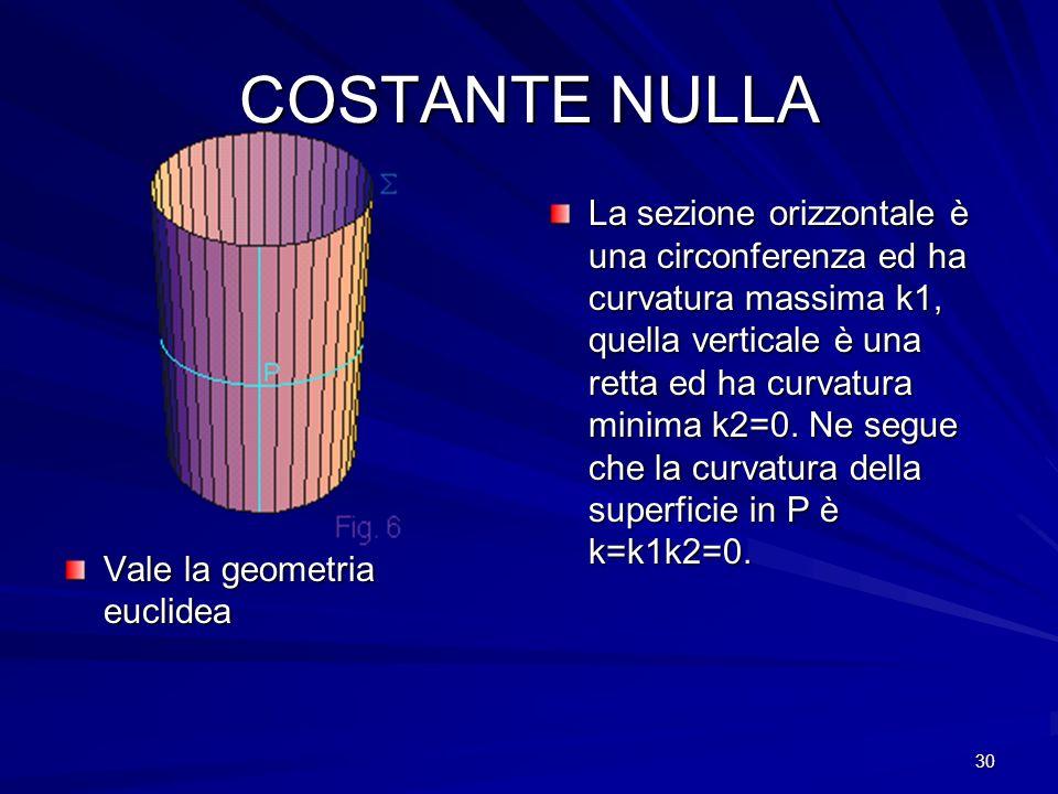 30 COSTANTE NULLA Vale la geometria euclidea La sezione orizzontale è una circonferenza ed ha curvatura massima k1, quella verticale è una retta ed ha