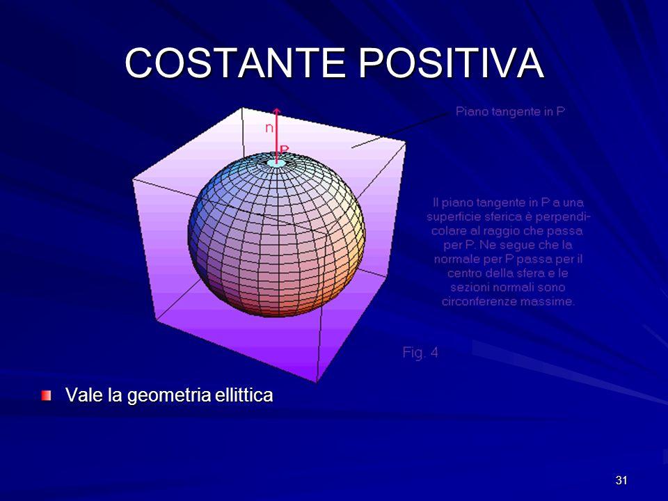 31 COSTANTE POSITIVA Vale la geometria ellittica