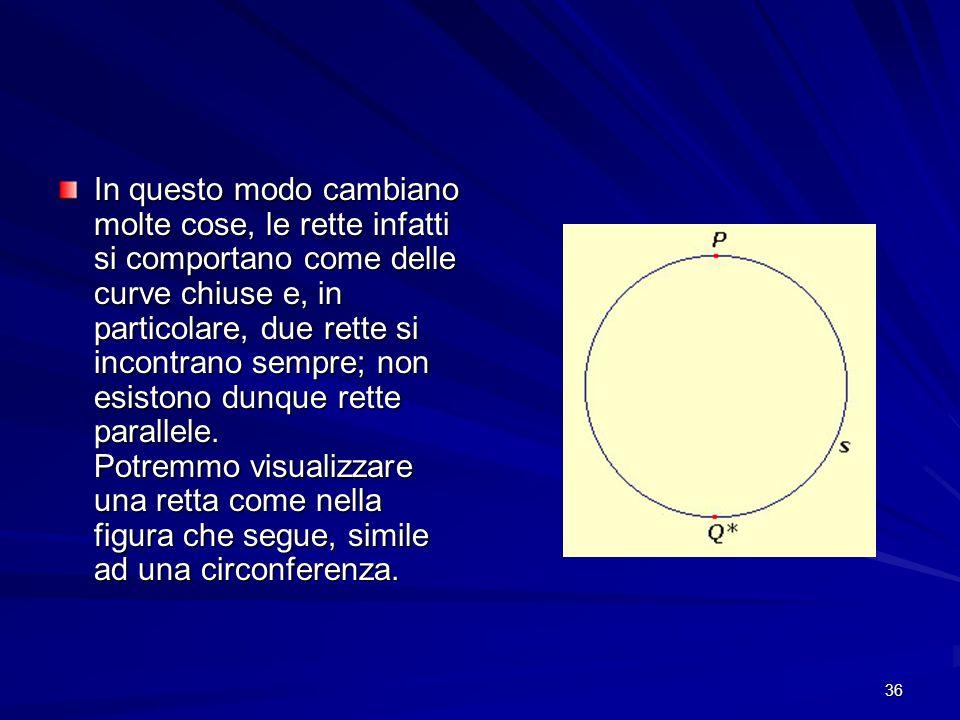 36 In questo modo cambiano molte cose, le rette infatti si comportano come delle curve chiuse e, in particolare, due rette si incontrano sempre; non e