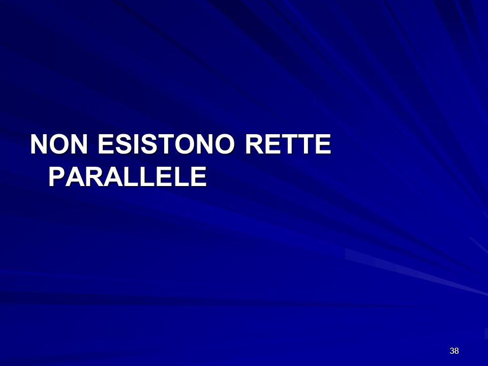38 NON ESISTONO RETTE PARALLELE