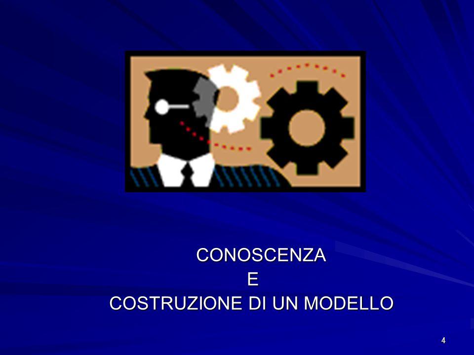 4 CONOSCENZA CONOSCENZA E COSTRUZIONE DI UN MODELLO COSTRUZIONE DI UN MODELLO