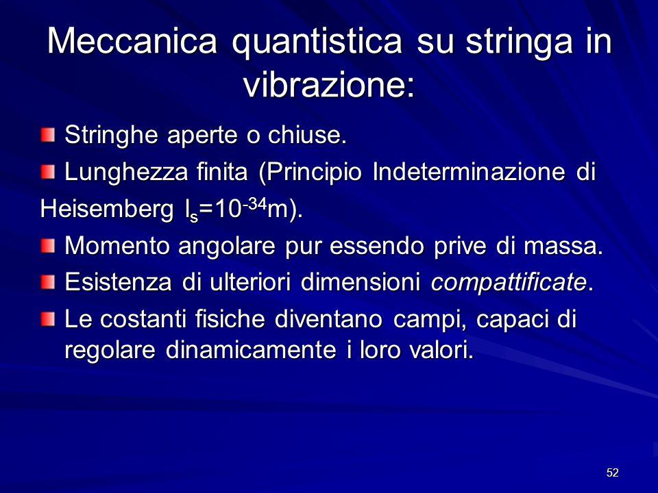 52 Meccanica quantistica su stringa in vibrazione: Stringhe aperte o chiuse. Lunghezza finita (Principio Indeterminazione di Heisemberg l s =10 -34 m)