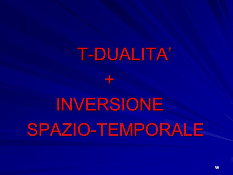 55 T-DUALITA T-DUALITA + INVERSIONE INVERSIONE SPAZIO-TEMPORALE SPAZIO-TEMPORALE