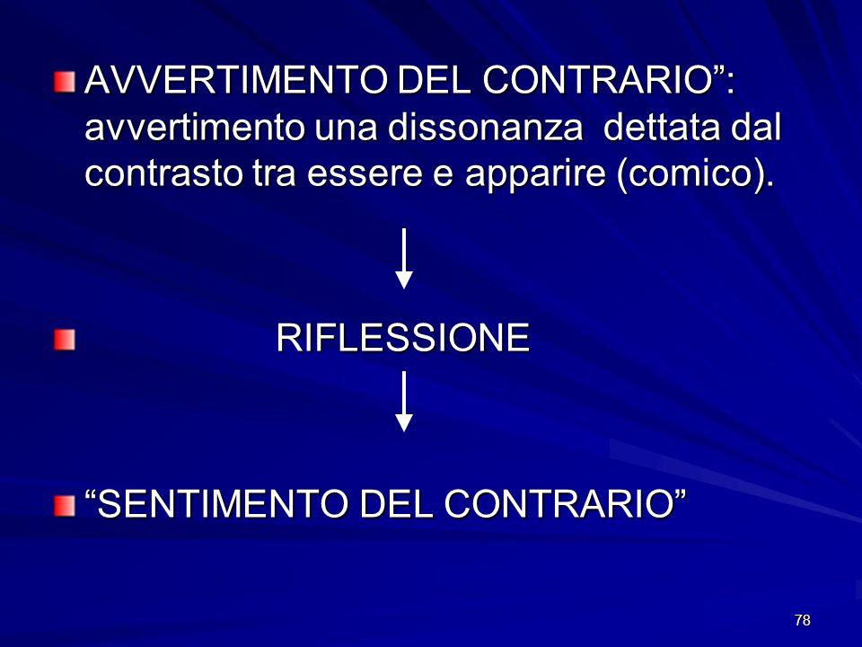 78 AVVERTIMENTO DEL CONTRARIO: avvertimento una dissonanza dettata dal contrasto tra essere e apparire (comico). RIFLESSIONE RIFLESSIONE SENTIMENTO DE