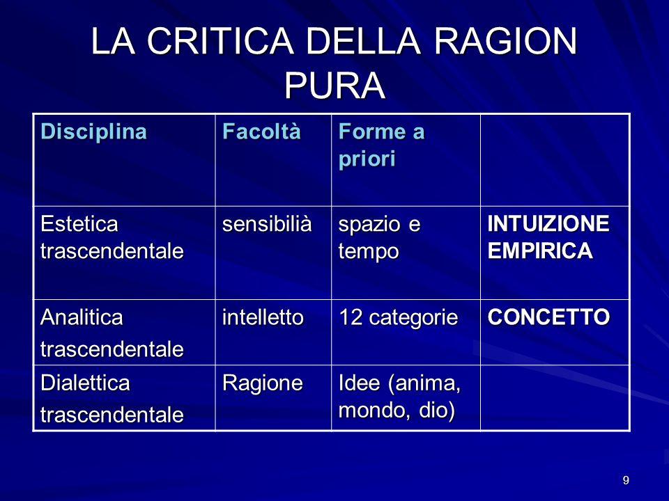 70 LUIGI PIRANDELLO (Agrigento1867-Roma 1936)