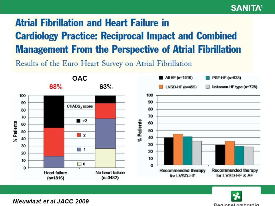 SANITA Piccinni et al JACC 2009 Quality of care for atrial fibrillation among patients hospitalized for heart failure: ADHERE registry 72,534 ricoveri per SC: FA preesistente 13.7% FA allingresso 20.6% Controindicazioni documentate TAO 9.2%