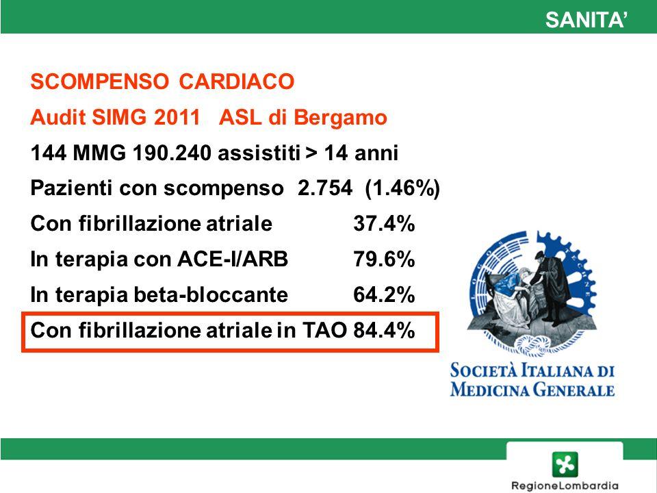 SANITA Linee Guida Gestione della Fibrillazione Atriale ESC Update 2012 Raccomandazioni per la profilassi tromboembolica I A