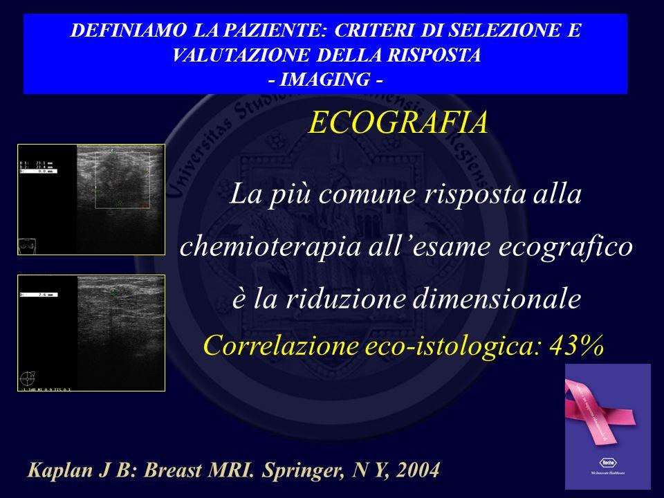 ECOGRAFIA La più comune risposta alla chemioterapia allesame ecografico è la riduzione dimensionale Correlazione eco-istologica: 43% Kaplan J B: Breas