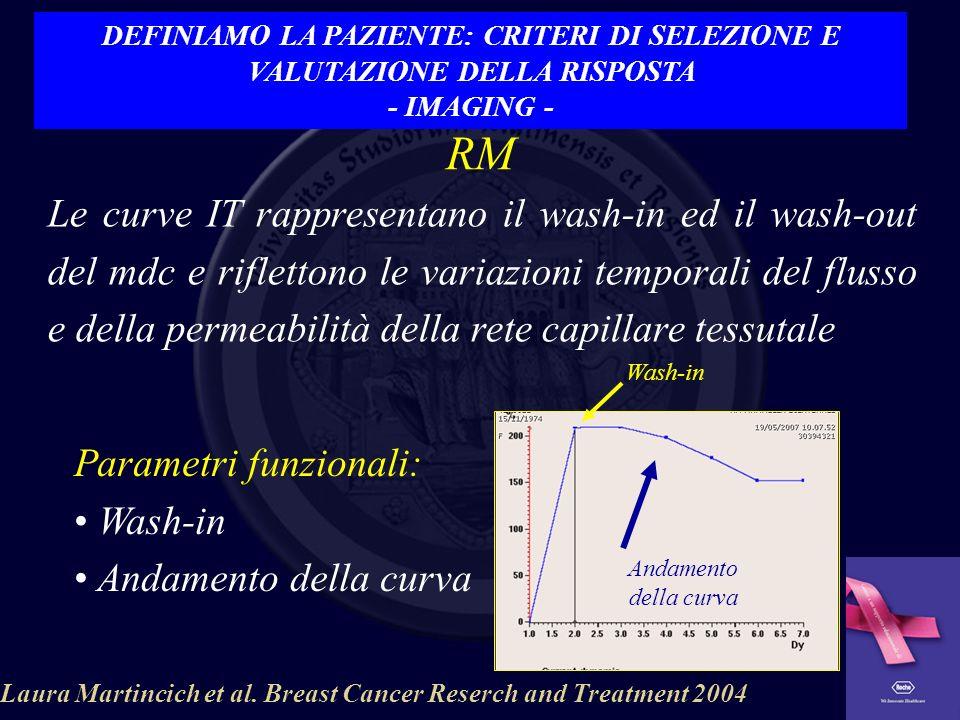 RM Laura Martincich et al. Breast Cancer Reserch and Treatment 2004 Le curve IT rappresentano il wash-in ed il wash-out del mdc e riflettono le variaz