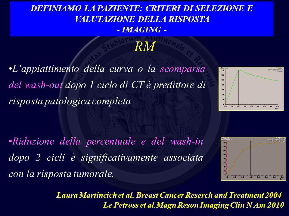 RM Lappiattimento della curva o la scomparsa del wash-out dopo 1 ciclo di CT è predittore di risposta patologica completa Le Petross et al.Magn Reson