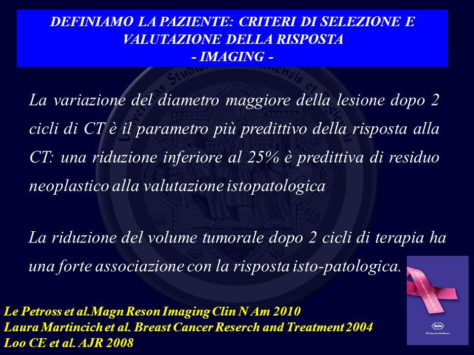 Le Petross et al.Magn Reson Imaging Clin N Am 2010 Laura Martincich et al. Breast Cancer Reserch and Treatment 2004 Loo CE et al. AJR 2008 La variazio