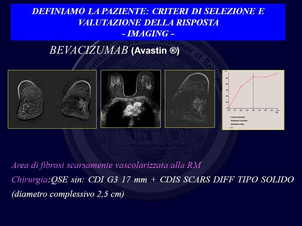BEVACIZUMAB (Avastin ®) Area di fibrosi scarsamente vascolarizzata alla RM Chirurgia:QSE sin: CDI G3 17 mm + CDIS SCARS DIFF TIPO SOLIDO (diametro com