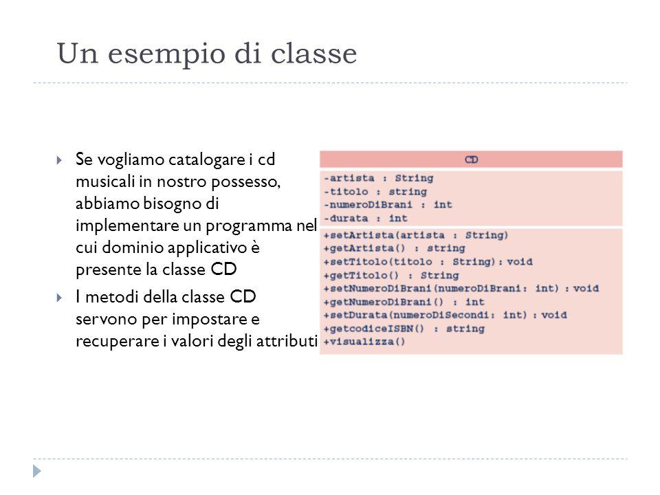 Un esempio di classe Se vogliamo catalogare i cd musicali in nostro possesso, abbiamo bisogno di implementare un programma nel cui dominio applicativo