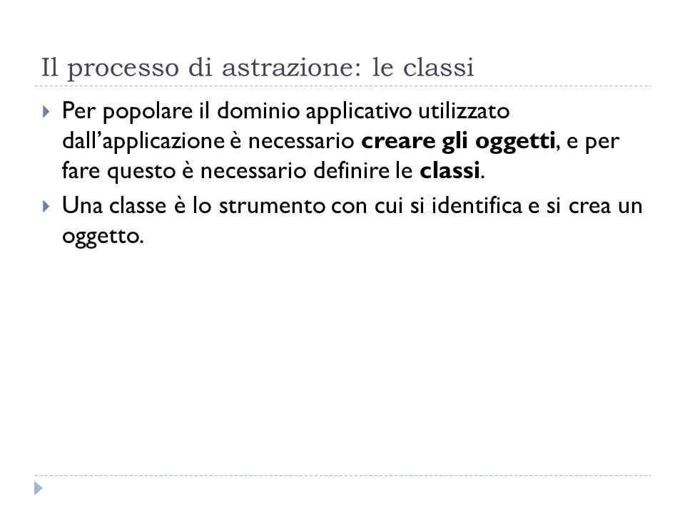 Il processo di astrazione: le classi Per popolare il dominio applicativo utilizzato dallapplicazione è necessario creare gli oggetti, e per fare quest