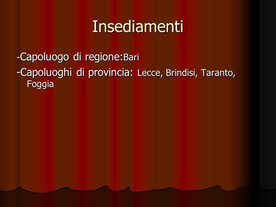 Insediamenti - Capoluogo di regione: Bari -Capoluoghi di provincia: Lecce, Brindisi, Taranto, Foggia