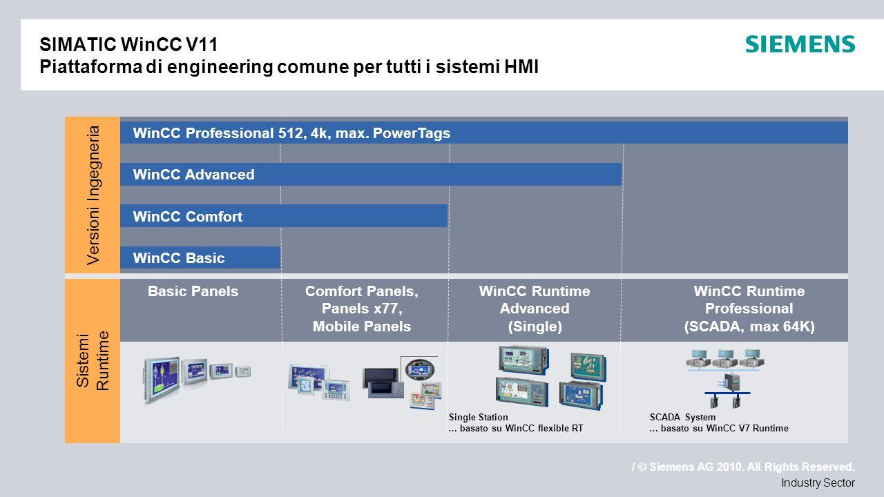 / © Siemens AG 2010. All Rights Reserved. Industry Sector SIMATIC WinCC V11 Piattaforma di engineering comune per tutti i sistemi HMI Basic PanelsComf