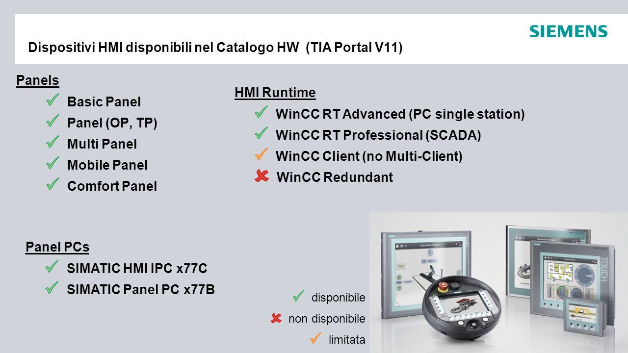 / © Siemens AG 2010. All Rights Reserved. Industry Sector Dispositivi HMI disponibili nel Catalogo HW (TIA Portal V11) Panels Basic Panel Panel (OP, T