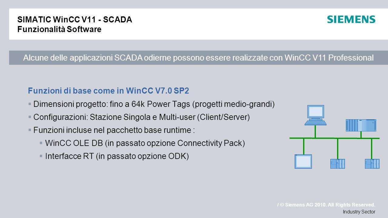 / © Siemens AG 2010. All Rights Reserved. Industry Sector SIMATIC WinCC V11 - SCADA Funzionalità Software Funzioni di base come in WinCC V7.0 SP2 Dime