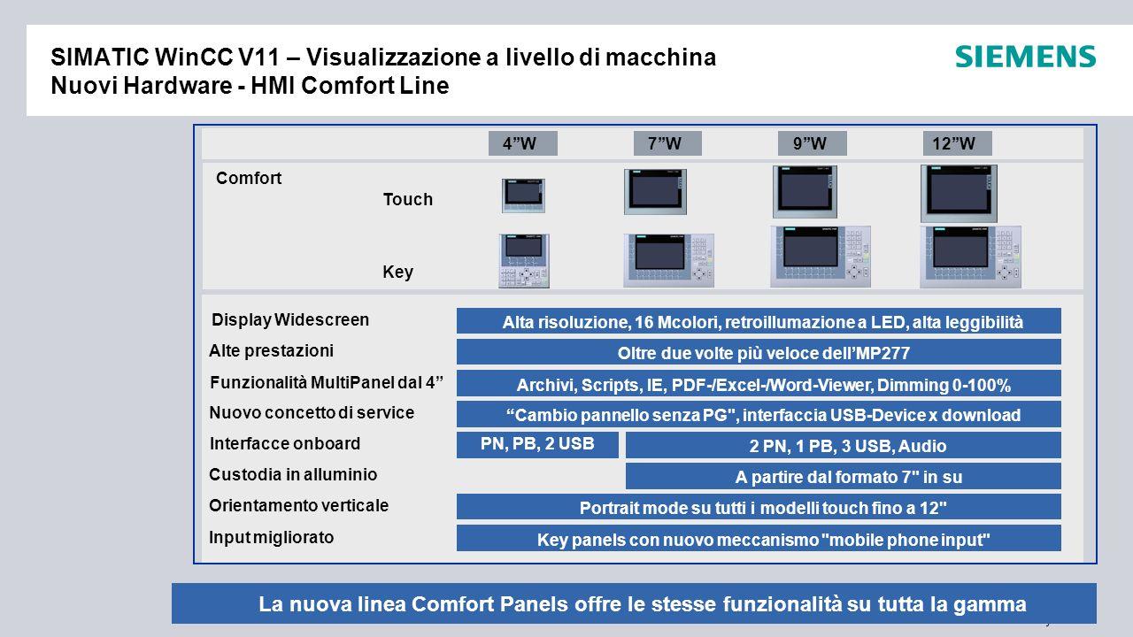 / © Siemens AG 2010. All Rights Reserved. Industry Sector SIMATIC WinCC V11 – Visualizzazione a livello di macchina Nuovi Hardware - HMI Comfort Line