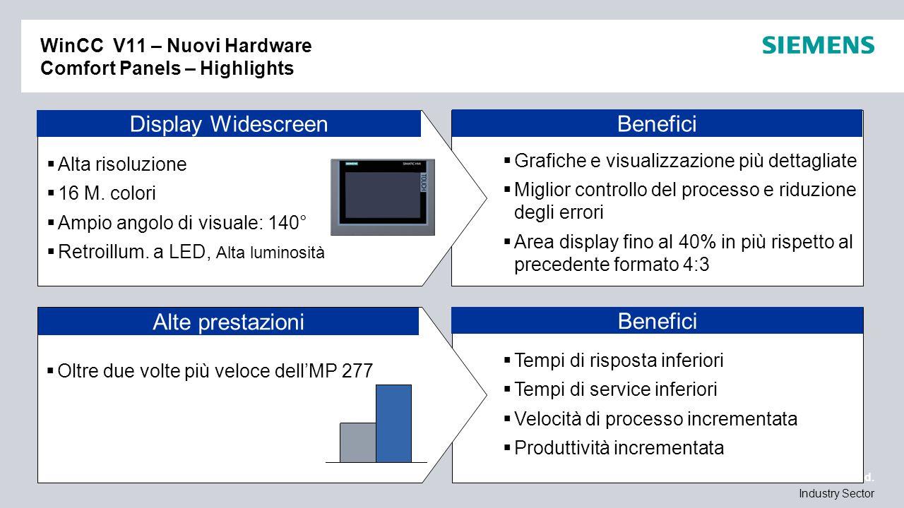 / © Siemens AG 2010. All Rights Reserved. Industry Sector WinCC V11 – Nuovi Hardware Comfort Panels – Highlights Benefici Grafiche e visualizzazione p