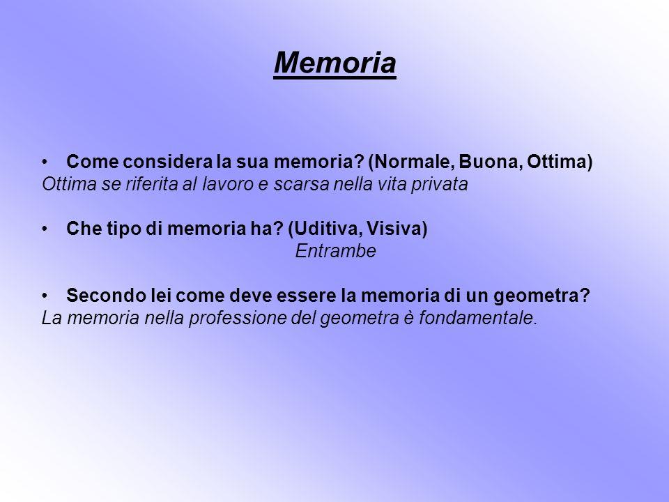 Memoria Come considera la sua memoria? (Normale, Buona, Ottima) Ottima se riferita al lavoro e scarsa nella vita privata Che tipo di memoria ha? (Udit