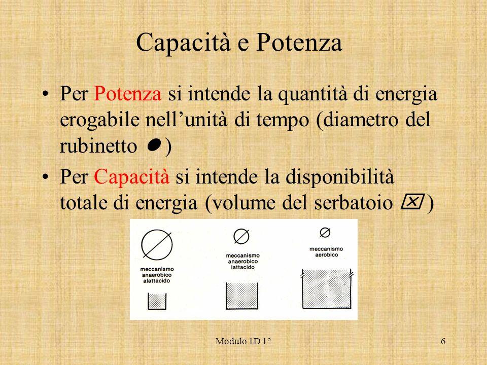 Modulo 1D 1°6 Capacità e Potenza Per Potenza si intende la quantità di energia erogabile nellunità di tempo (diametro del rubinetto ) Per Capacità si