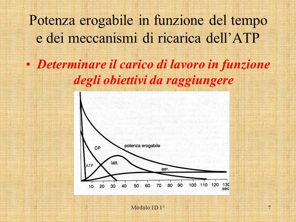 Modulo 1D 1°7 Potenza erogabile in funzione del tempo e dei meccanismi di ricarica dellATP Determinare il carico di lavoro in funzione degli obiettivi