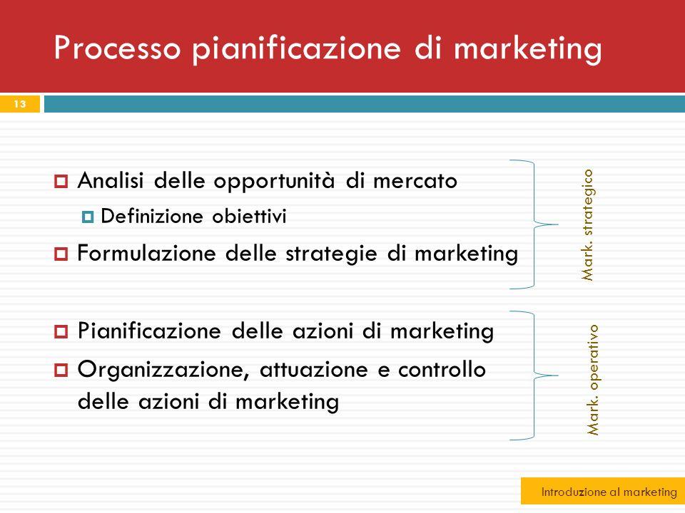 Processo pianificazione di marketing Analisi delle opportunità di mercato Definizione obiettivi Formulazione delle strategie di marketing Pianificazio