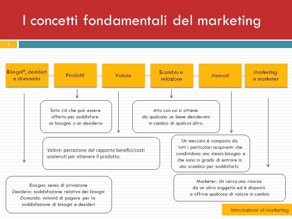 I concetti fondamentali del marketing 3 Bisogni*, desideri e domanda Bisogni*, desideri e domanda Prodotti Valore Scambio e relazione Scambio e relazi