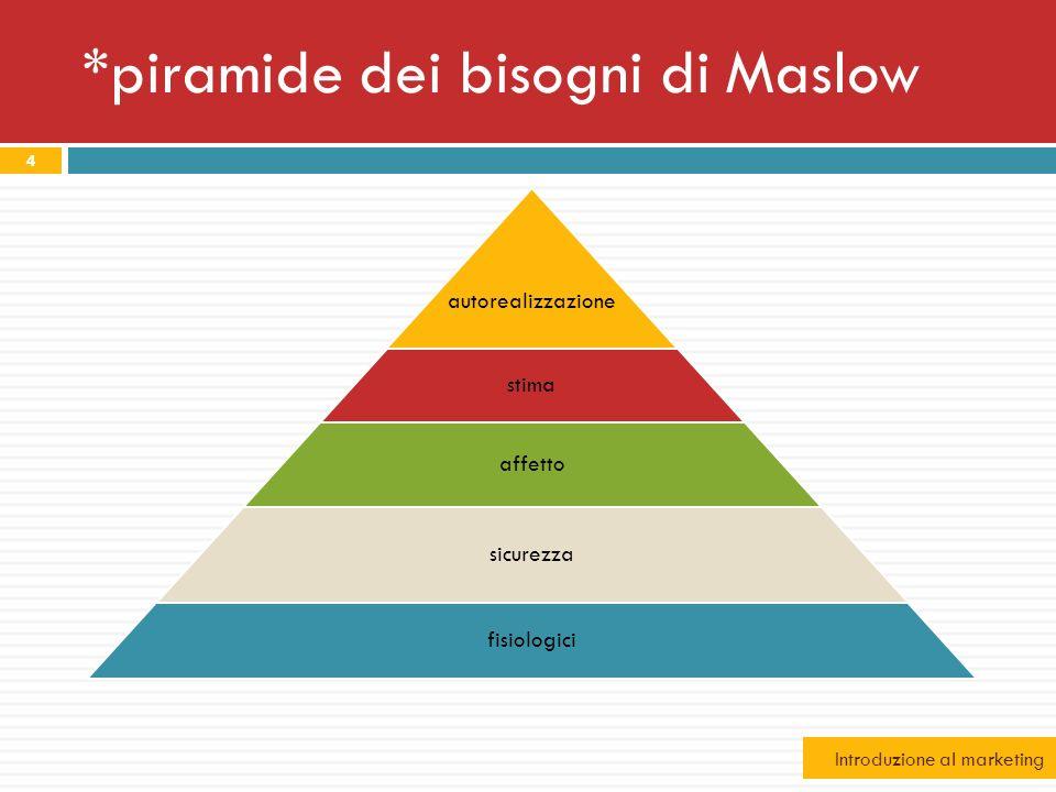 *piramide dei bisogni di Maslow 4 autorealizzazione stima affetto sicurezza fisiologici Introduzione al marketing