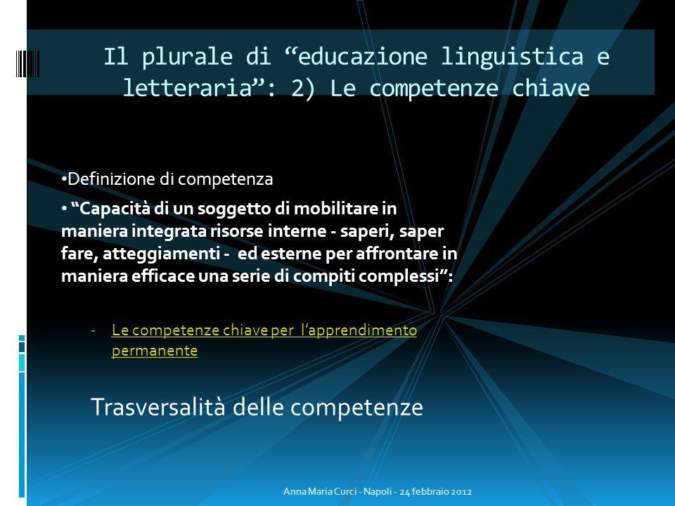 Definizione di competenza Capacità di un soggetto di mobilitare in maniera integrata risorse interne - saperi, saper fare, atteggiamenti - ed esterne