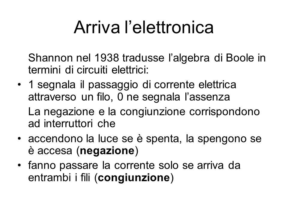 Arriva lelettronica Shannon nel 1938 tradusse lalgebra di Boole in termini di circuiti elettrici: 1 segnala il passaggio di corrente elettrica attrave